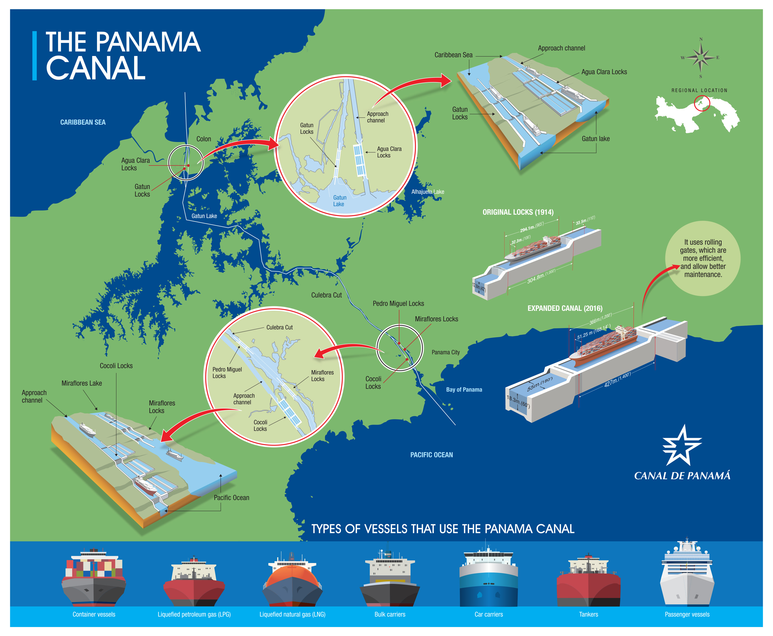 Frequently Asked Questions | Expanded Panama Canal